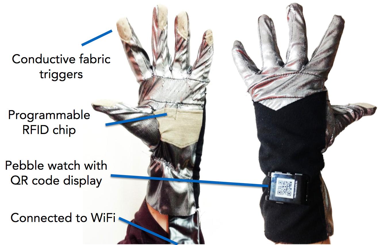 Glove Specs
